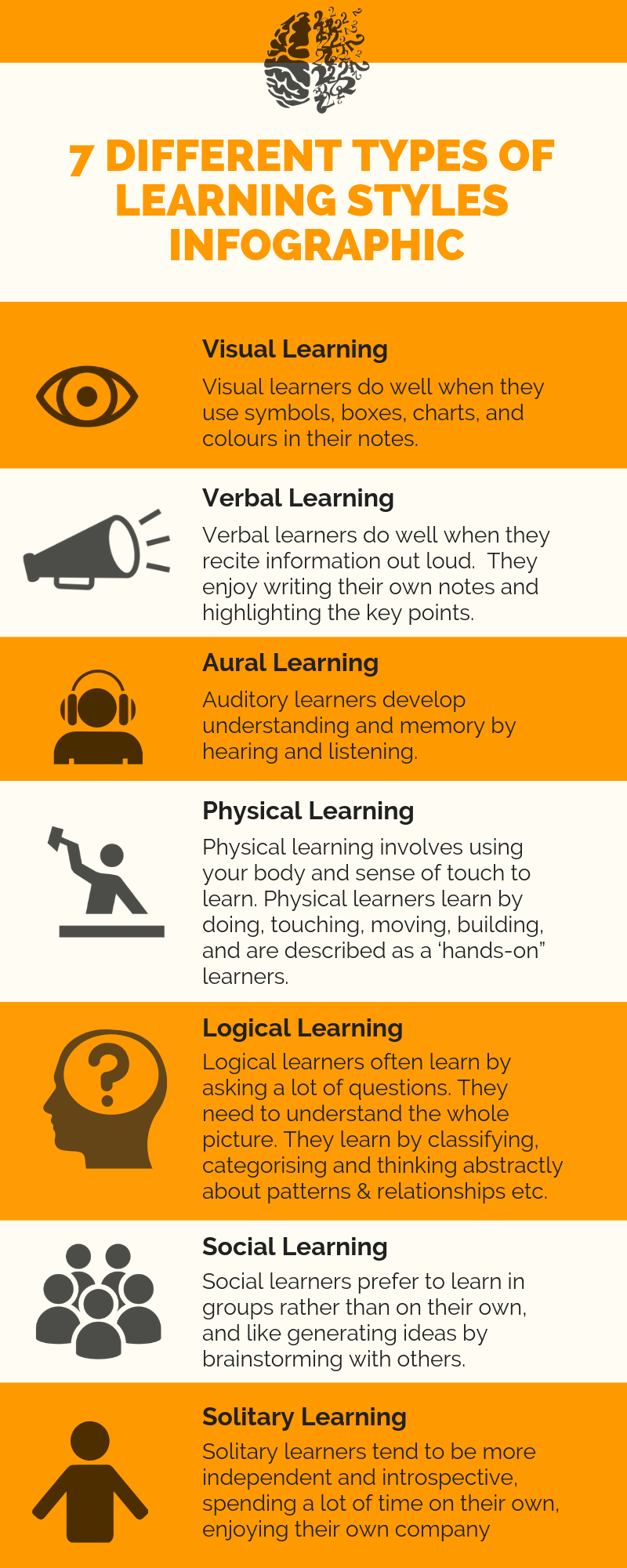 the different learning styles - HD800×2000